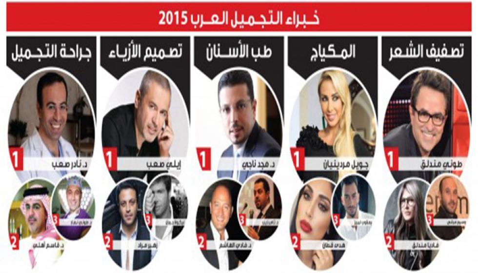 أفضل خبراء التجميل العرب في 2015